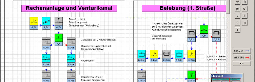 HYBEKA: Systemplan
